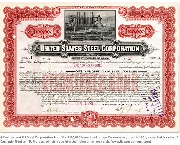 US Steel Corporation