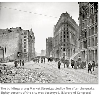 Market Street San Francisco after the earthquake